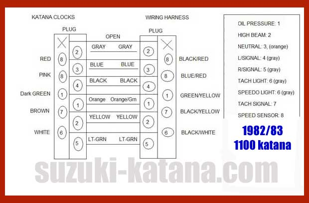 suzuki katana 750 wiring diagram   32 wiring diagram